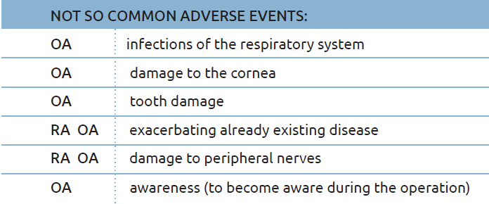 Not so common adverse events